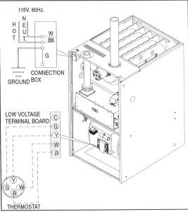 heil hvac wiring diagrams asco 8210 diagram gas furnace | get free image about