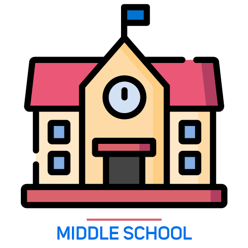 Middle School – The Ultimate Online Forex Trading Course