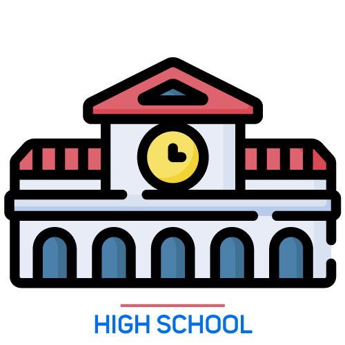 High School – Free Forex Trading Course and Certification