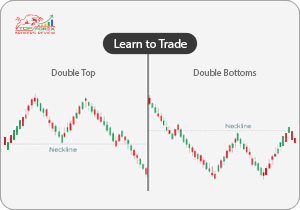 Learn to Trade Double Bottoms and Double Tops