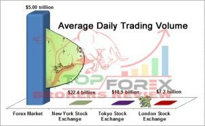 forex education, what is forex,forex learning