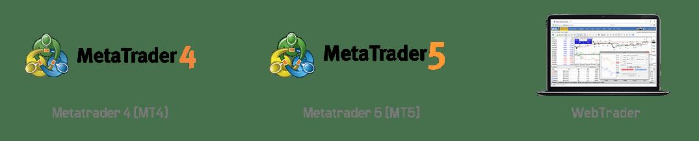 FP Markets Trading Platform