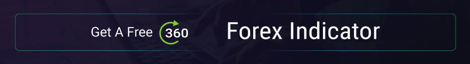 best forex indicator