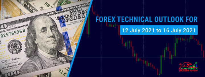 Forex Forecast & Forex Technical Outlook For 12 July 2021 to 16 July 2021