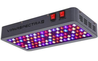 VIPARSPECTRA Reflector Series Review