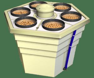 Best hydroponic grow kits