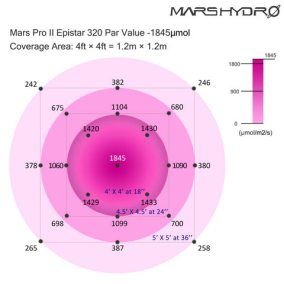 3-mars-hydro 320