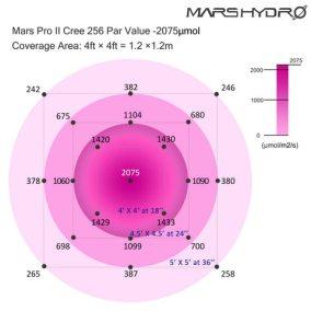 1-mars-pro-II-cree-256