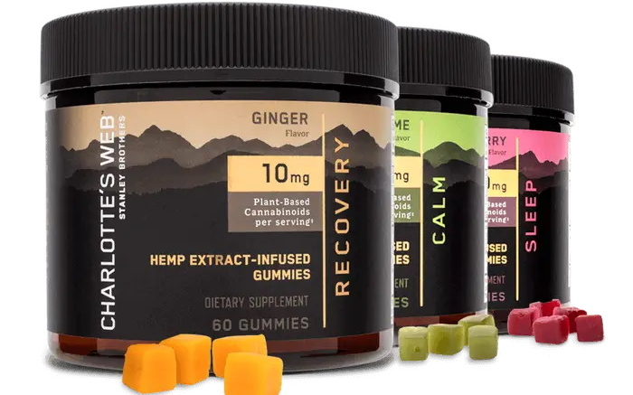 Best CBD Gummies Reviews