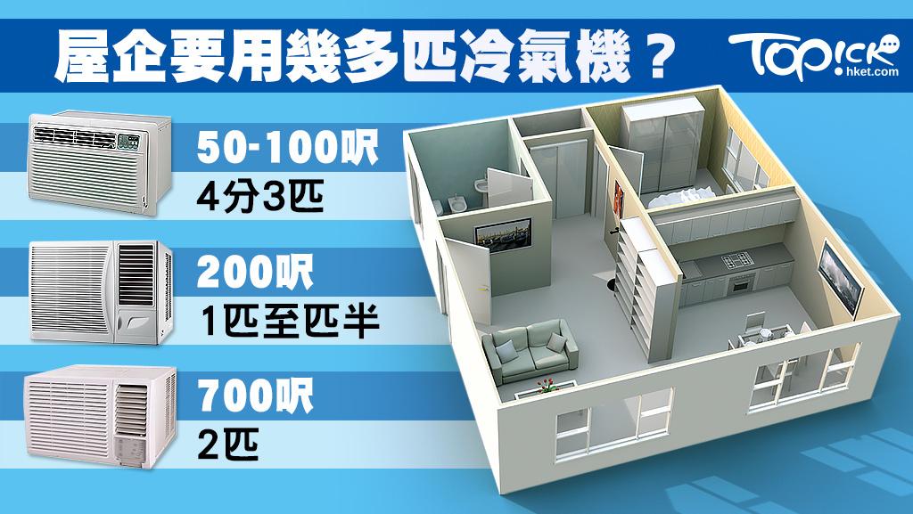美麗新世界: 冷氣機5個小知識 冷氣匹數點樣分?