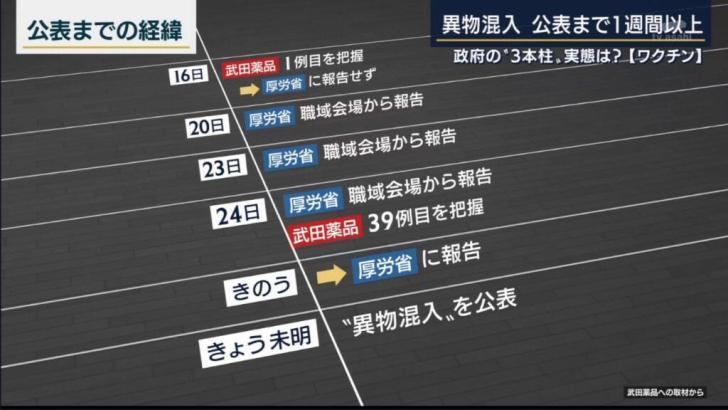 モデルナ社製ワクチン武田薬品県南部ワクチン接種センター
