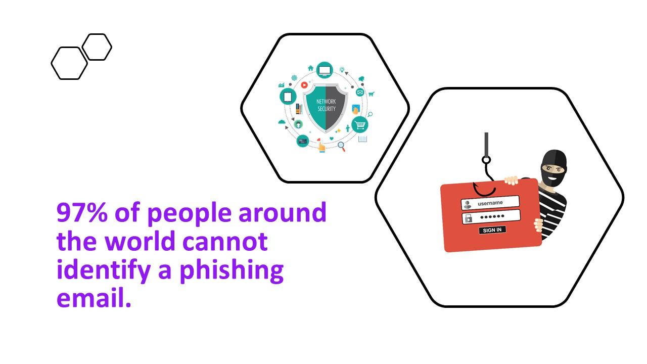 8 smart ways to avoid phishing attack. [Phishing Definition and Email Phishing]