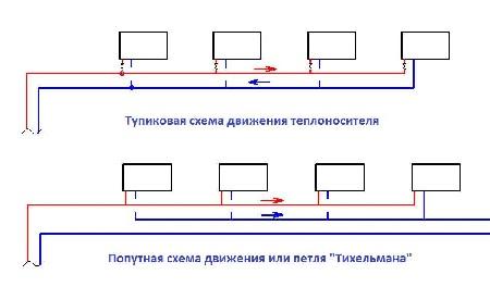 схема подключения по движению теплоносителя