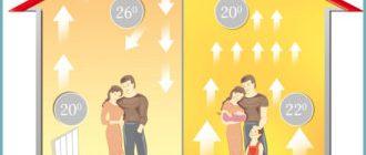 сравнение теплый пол и радиаторы отопления