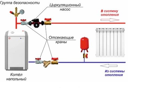 отопительная схема врезки насоса при использовании батарей