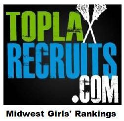 Midwest Girls Rankings
