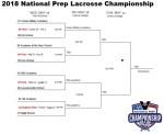 .@ANClacrosse (PA) tops @HunLax (NJ) in final seconds; semis set for #NationalPrepChampionships