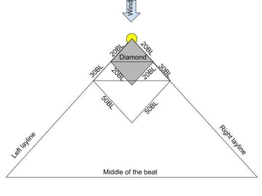 The Diamond2