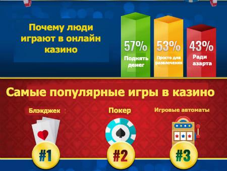 Игровые автоматы вулкан скачать бесплатно и без регистрации обезьянки игровые автоматы пигги банк играть бесплатно без регистрации