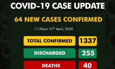 Nigeria records 64 new Coronavirus cases as toll hits 1337