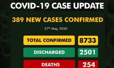 Nigeria records 389 new COVID-19 cases as toll shoots to 8,733