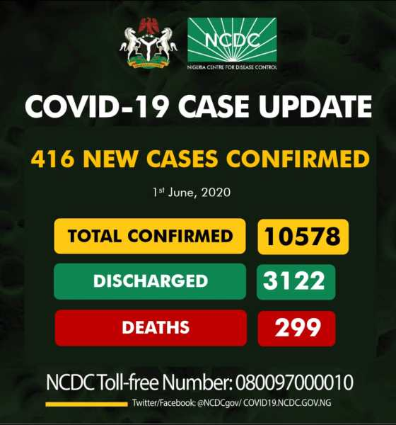 10,578 COVID-19 cases as Nigeria records 419 new cases