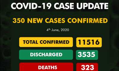 Nigeria records 350 new COVID-19 cases