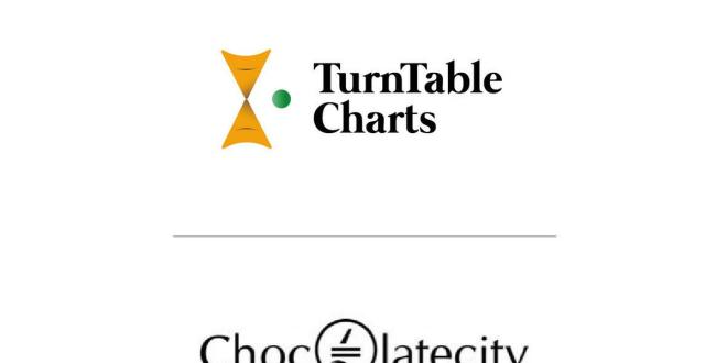 Turntable Charts announce partnership with Chocolate City