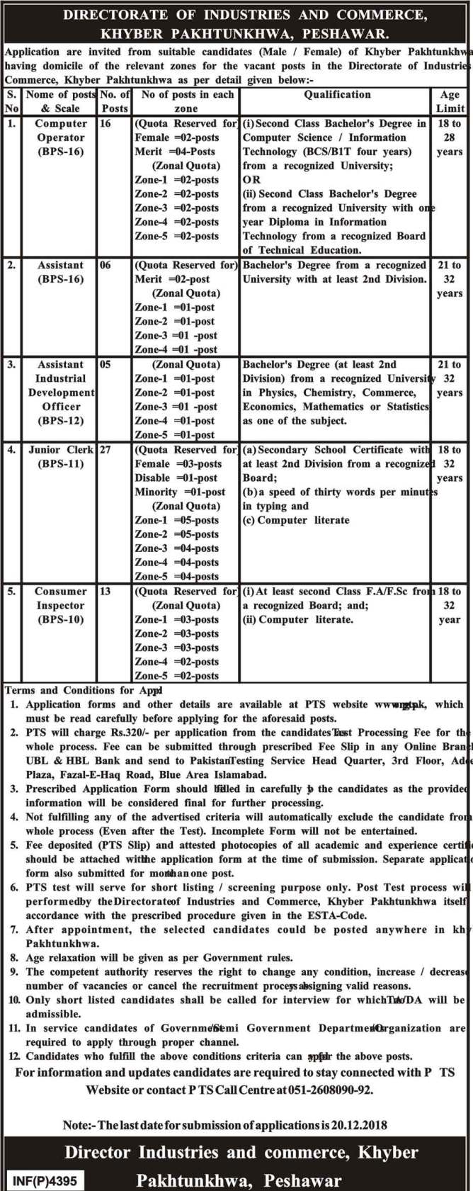 Jobs in Khyber Pakhtunkhwa Chamber of-Commerce 2019