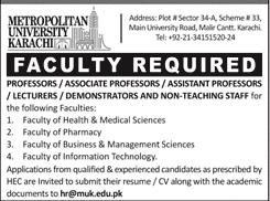 Jobs in Metropolitan University Karachi 2019