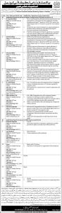 Jobs in Pakistan Agriculture Research Council 2018