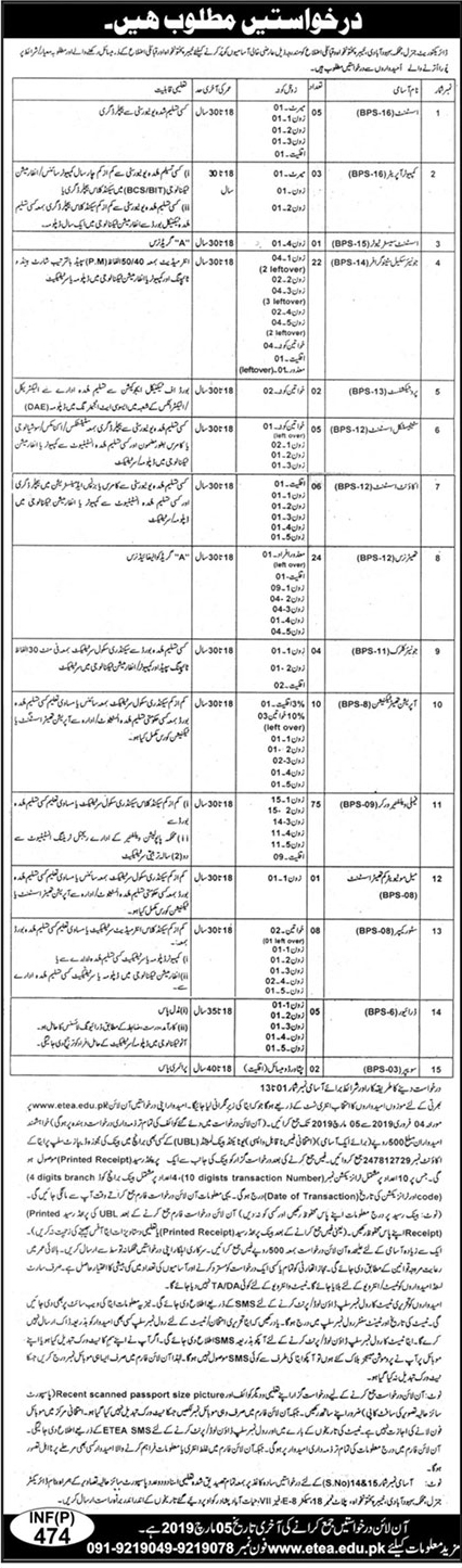 Jobs in Population Welfare Department 2019