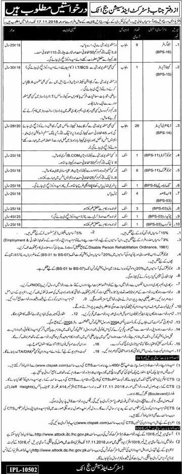 Jobs in courts in punjab