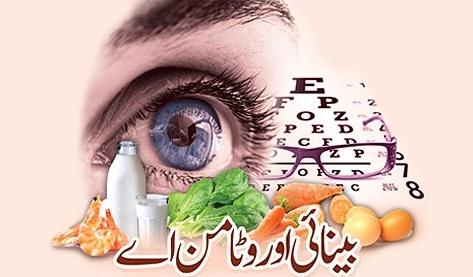 week eyes