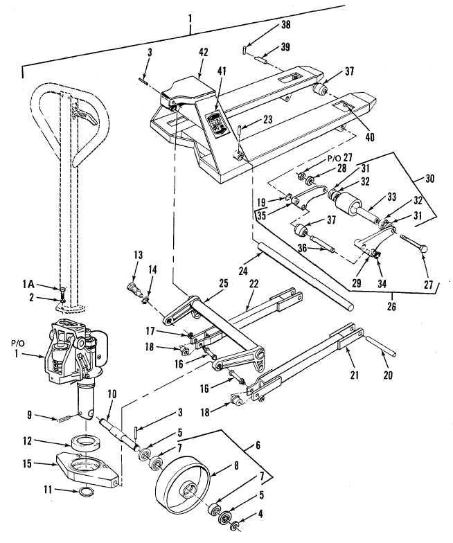 Figure 17. Hand Lift Truck