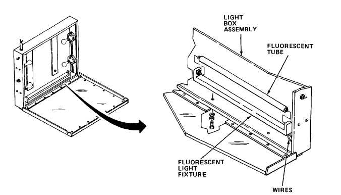 Replace Fluorescent Light Fixture