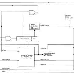 logic control diagram wiring diagram article reviewfo 2 serial data bus control logic functional block diagramserial [ 1644 x 777 Pixel ]
