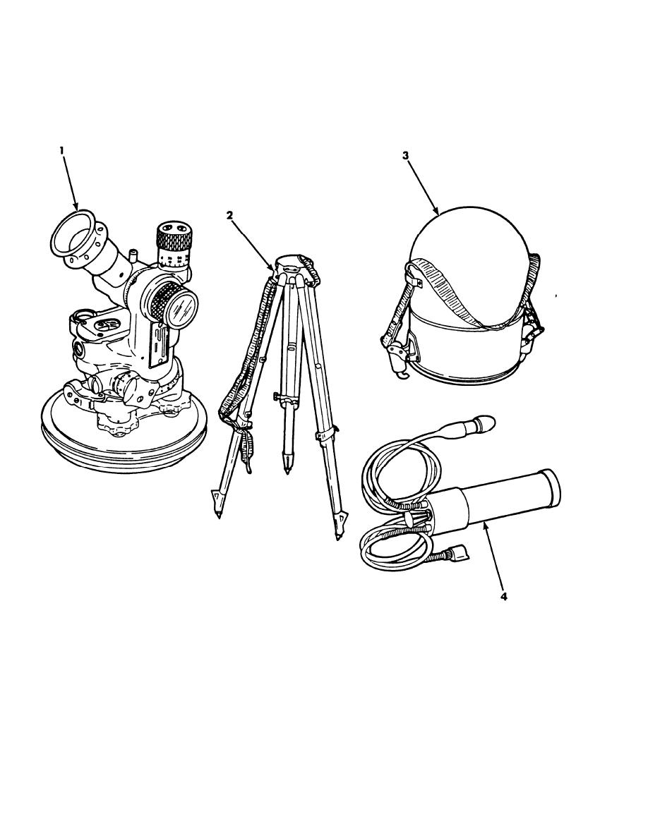 Figure C-1. Aiming Circle, M2A2 W/E 11785090.