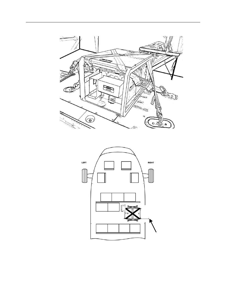 Figure 2-27 IPADS in UH-60