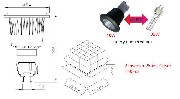 Par20 g12 led bulbs globe 10w led replacement bulbs