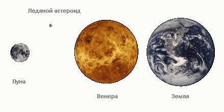 Размеры астероида, необходимого для создания гидросферы на Венере