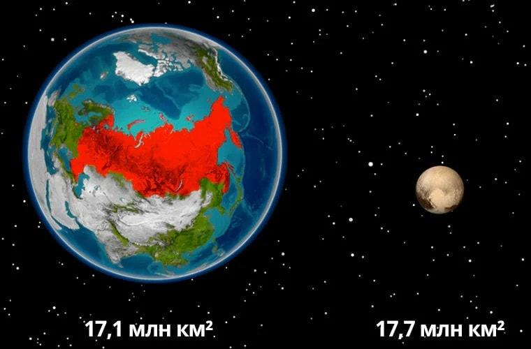 Россия и Плутон