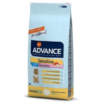 Pienso Advance: opiniones
