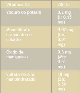 Componentes pienso húmedo Bon Menú receta tradicional