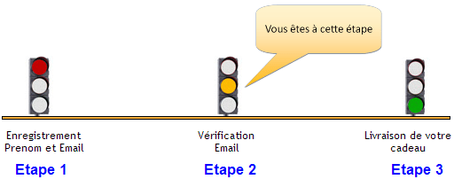 inscription newletter etape 2