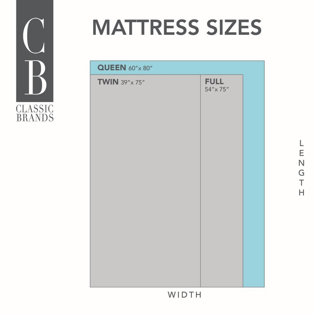 Best Pillow top Mattress under 500 Budget topratedhomeproducts features