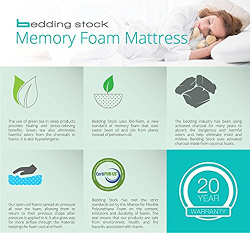 Gel Memory Foam Mattress Under 1000 Dolllar topratedhomeproducts features