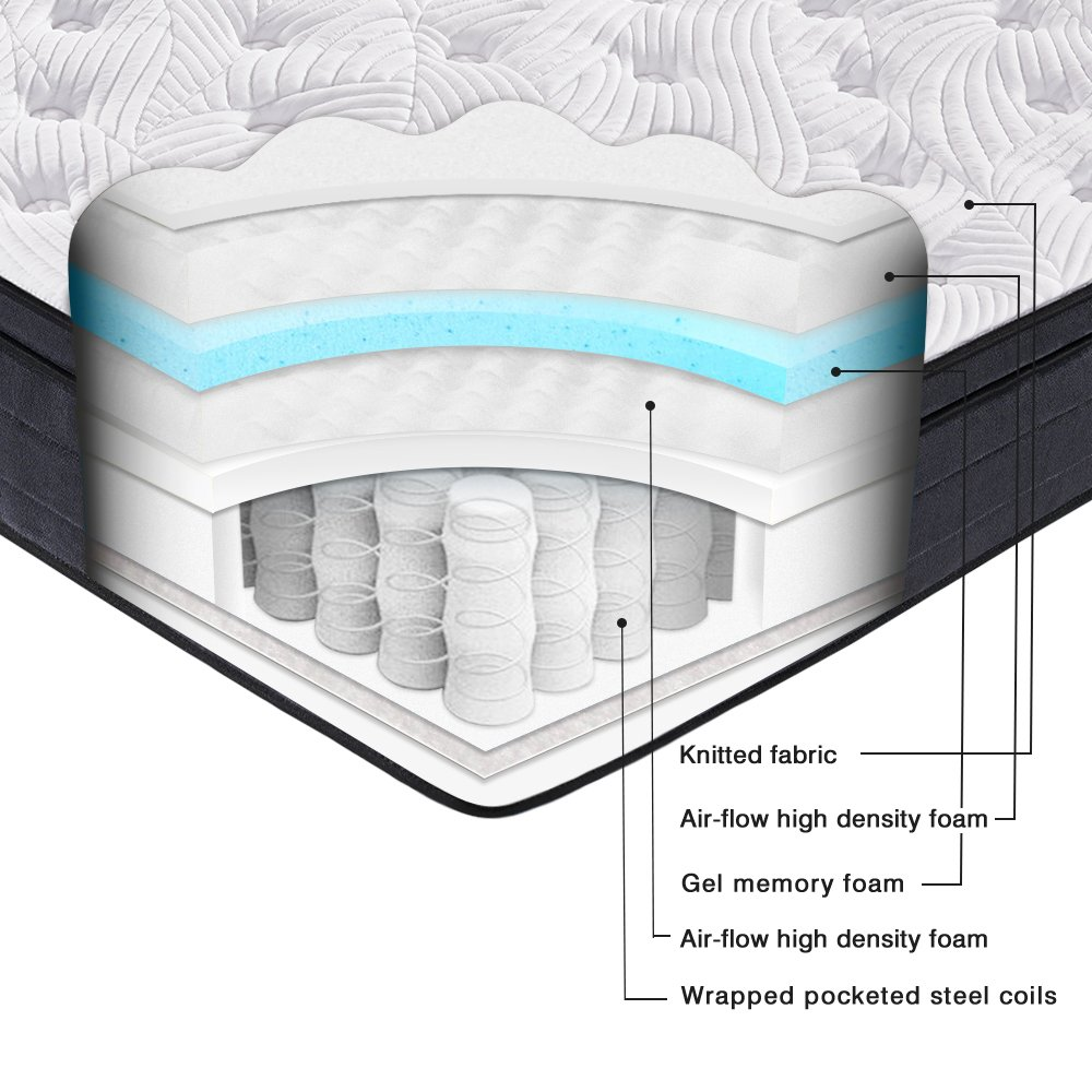 Sweetnight King Mattress in a Box - 12 Inch Plush Pillow Top Hybrid Mattress topratedhomeproducts info