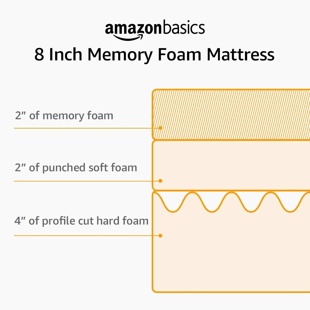 Amazon Basics Memory Foam Mattress
