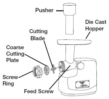Best Kitchen Electric Meat Grinder Guide Plus Reviews